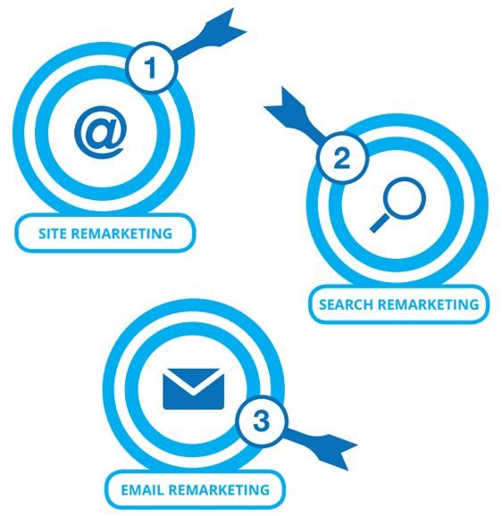 Remarketing Will Help You Generate Leads in 2014