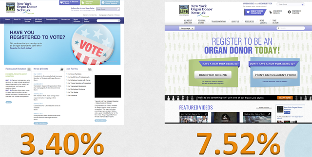 New York Organ Donor Network CRO