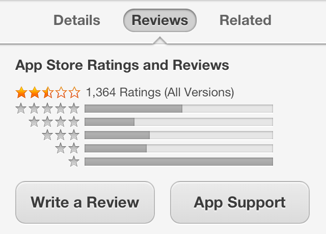 mobile apps - reviews