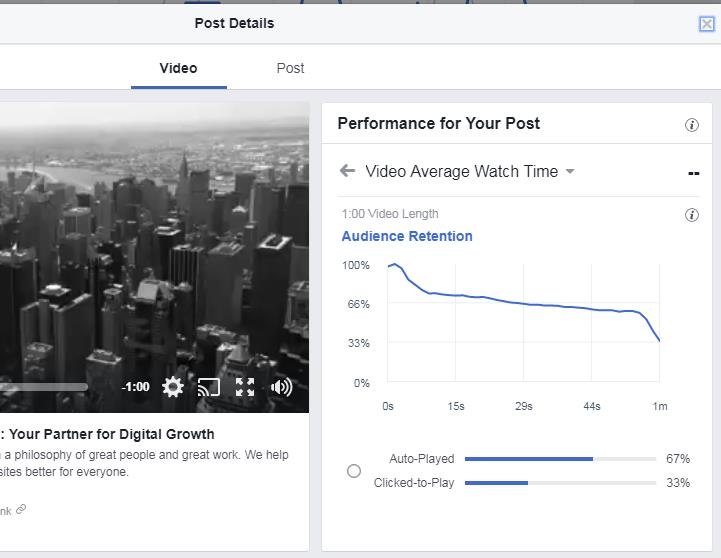 Track These Five Metrics To Optimize Your Facebook Campaigns