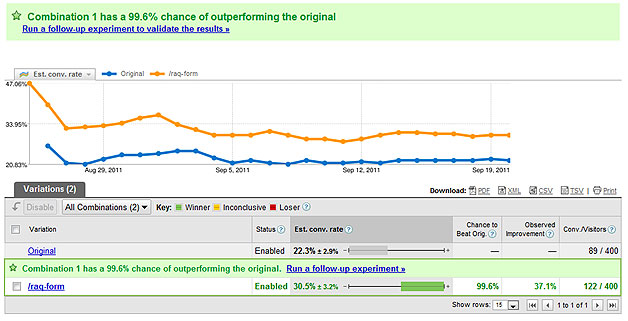 Google Website Optimizer results of the request a quote form test