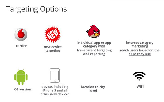Mobile Targeting Options