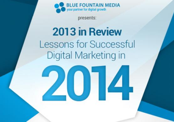 Successful Digital Marketing Lessons: Marketing Infographic