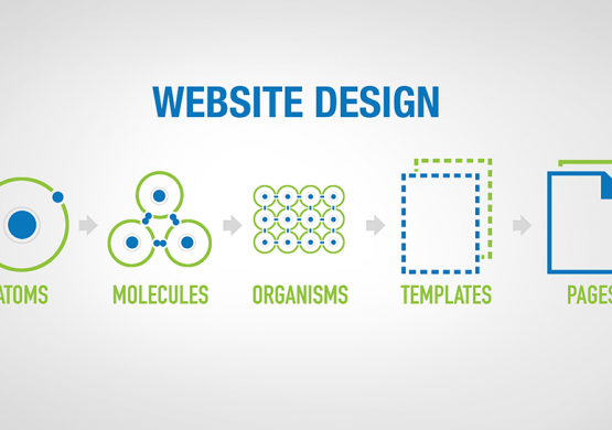 Atomic Web Design: Tips for Improving Your Brand's Website