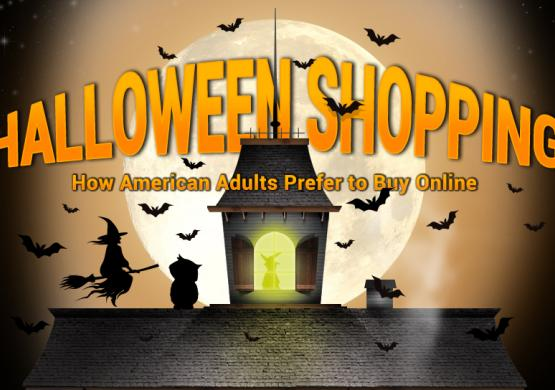 Halloween Shopping: How American Adults Prefer to Buy Online