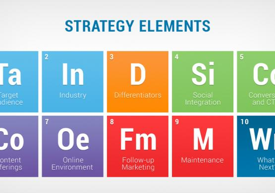 10 Marketing Strategy Elements You Need for A Website Launch