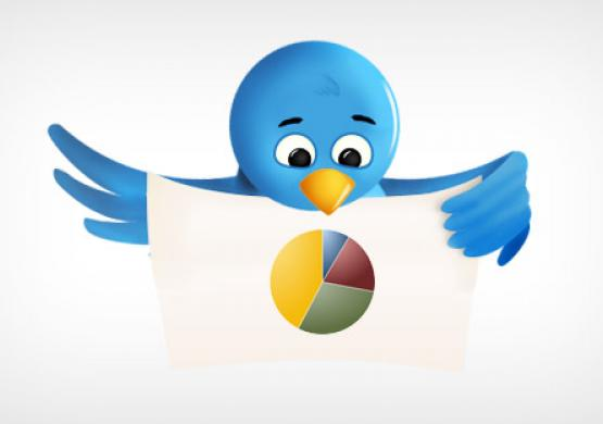 Timely Tweets: Twitter's Metrics Provide Abundance of Data