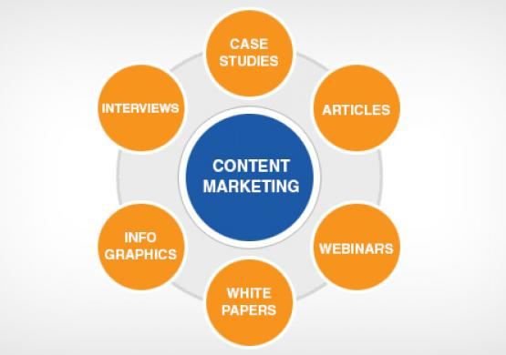 5 Steps for Creating Your First Content Marketing Strategy