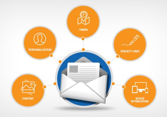Top 5 Elements of Successful Email Marketing Strategies
