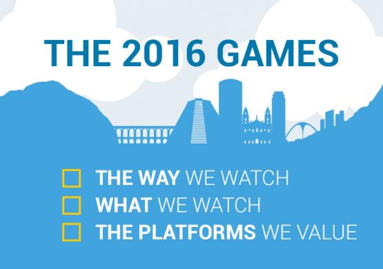 2016's Summer Games: What Global Marketers Need to Know
