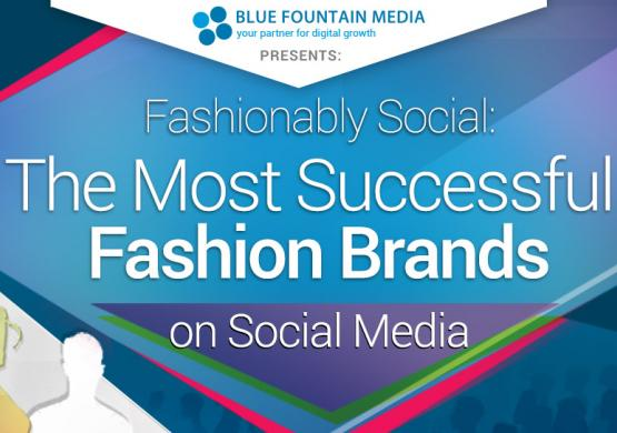 Most Successful Fashion Brands: Social Media Infographic