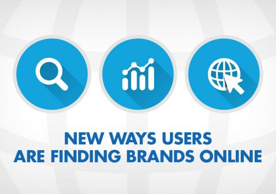 Social Media & Search: How Users Find Your Brand Online
